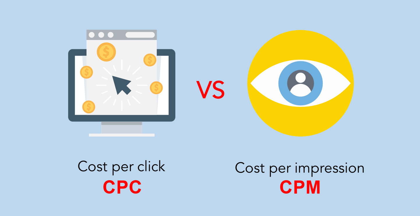 CPC vs CPM: Which Should You Use For Facebook Ads?